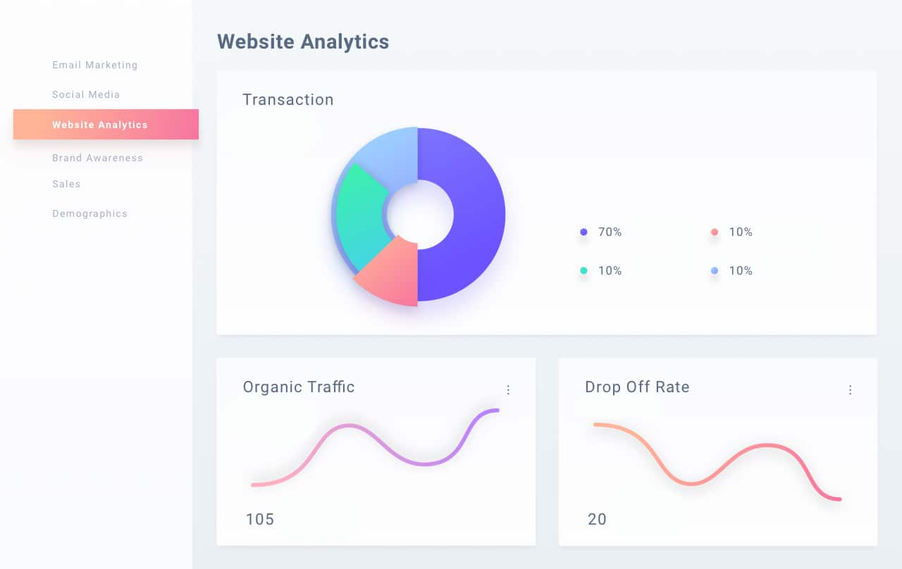 Digital Marketing Client Dashboard